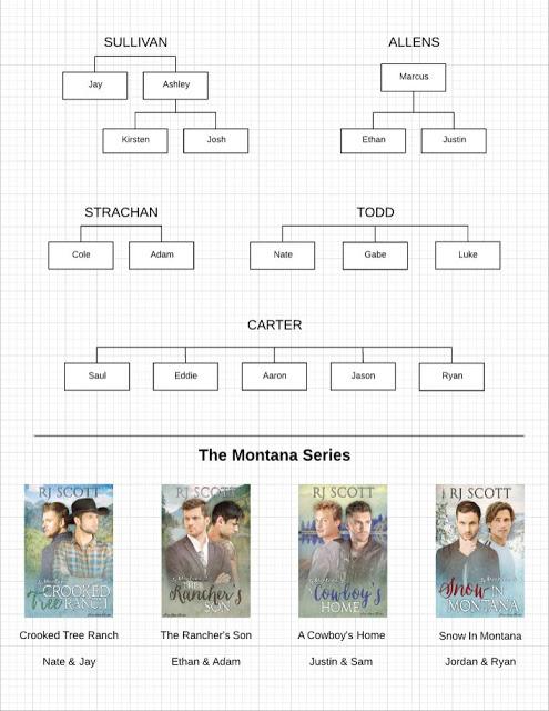Montana Series Family Tree
